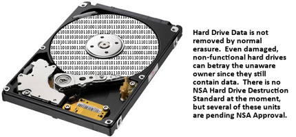 Hard Drive Destroyers